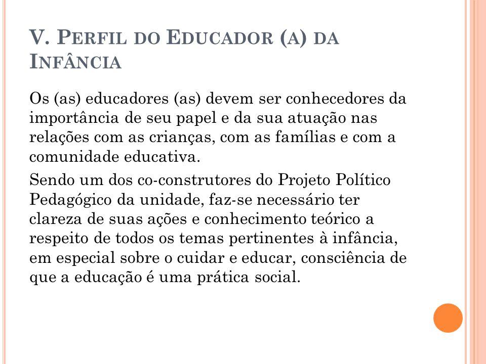 V. Perfil do Educador (a) da Infância
