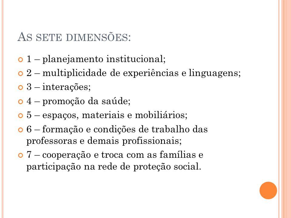 As sete dimensões: 1 – planejamento institucional;