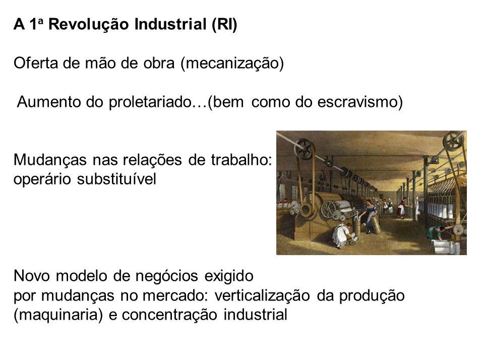 A 1a Revolução Industrial (RI) Oferta de mão de obra (mecanização) Aumento do proletariado…(bem como do escravismo) Mudanças nas relações de trabalho: operário substituível Novo modelo de negócios exigido por mudanças no mercado: verticalização da produção (maquinaria) e concentração industrial