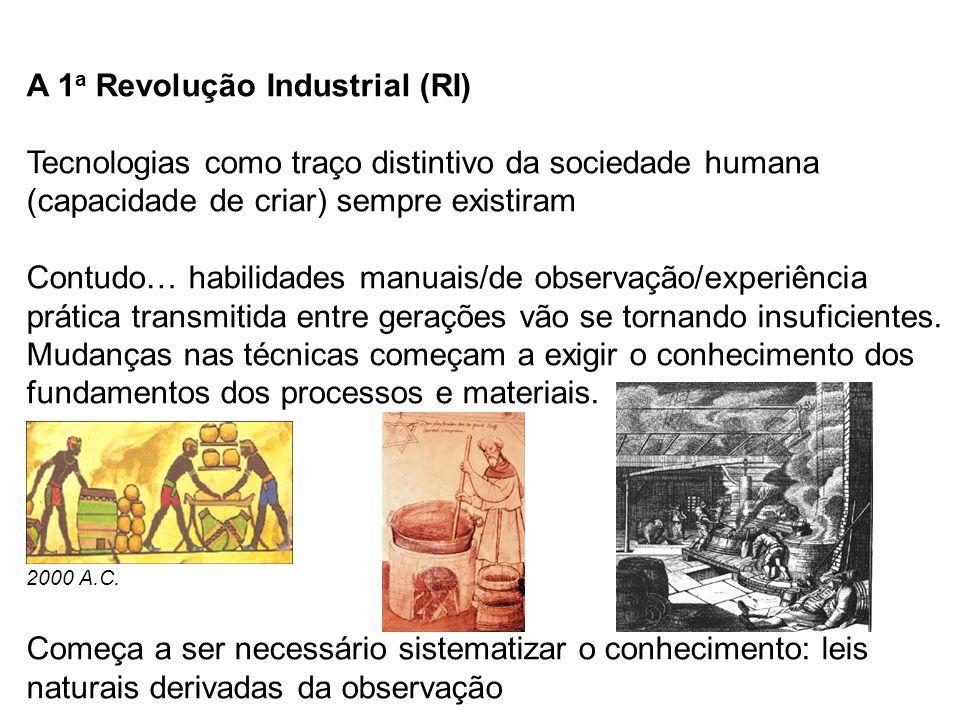 A 1a Revolução Industrial (RI) Tecnologias como traço distintivo da sociedade humana (capacidade de criar) sempre existiram Contudo… habilidades manuais/de observação/experiência prática transmitida entre gerações vão se tornando insuficientes.