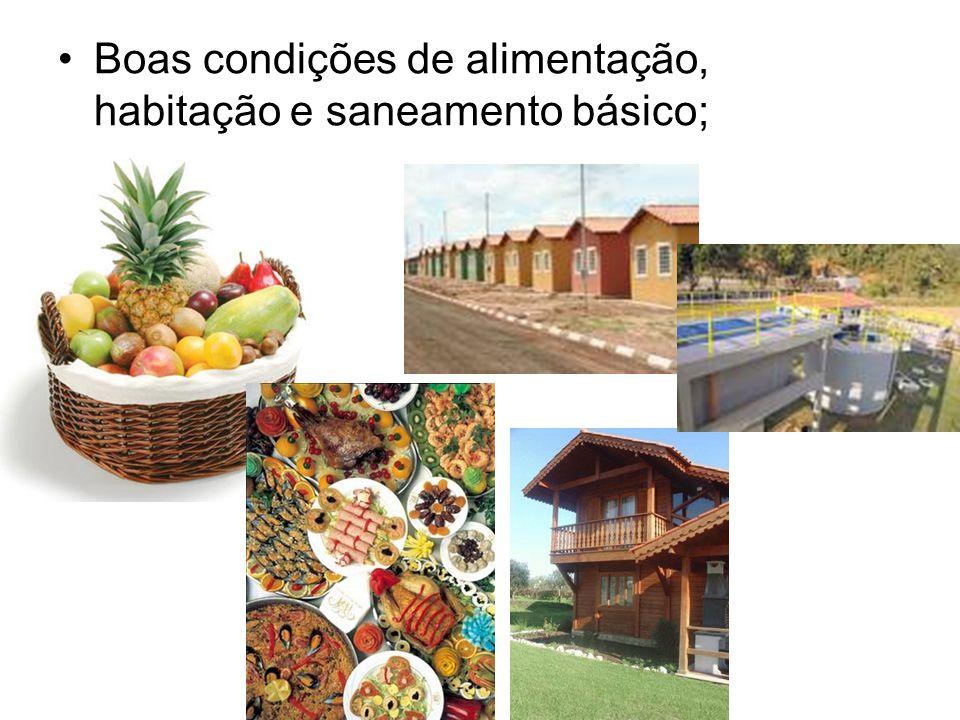 Boas condições de alimentação, habitação e saneamento básico;