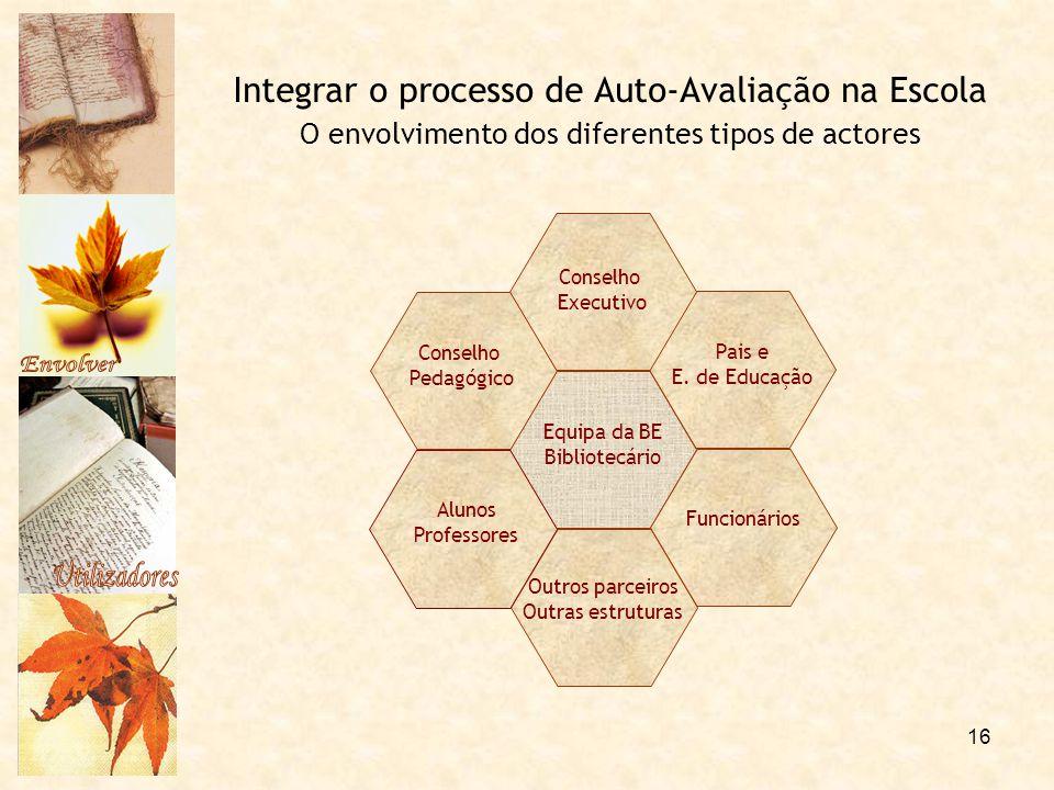 Envolver Utilizadores. Integrar o processo de Auto-Avaliação na Escola O envolvimento dos diferentes tipos de actores.
