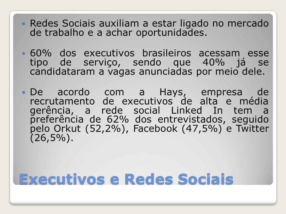 Executivos e Redes Sociais