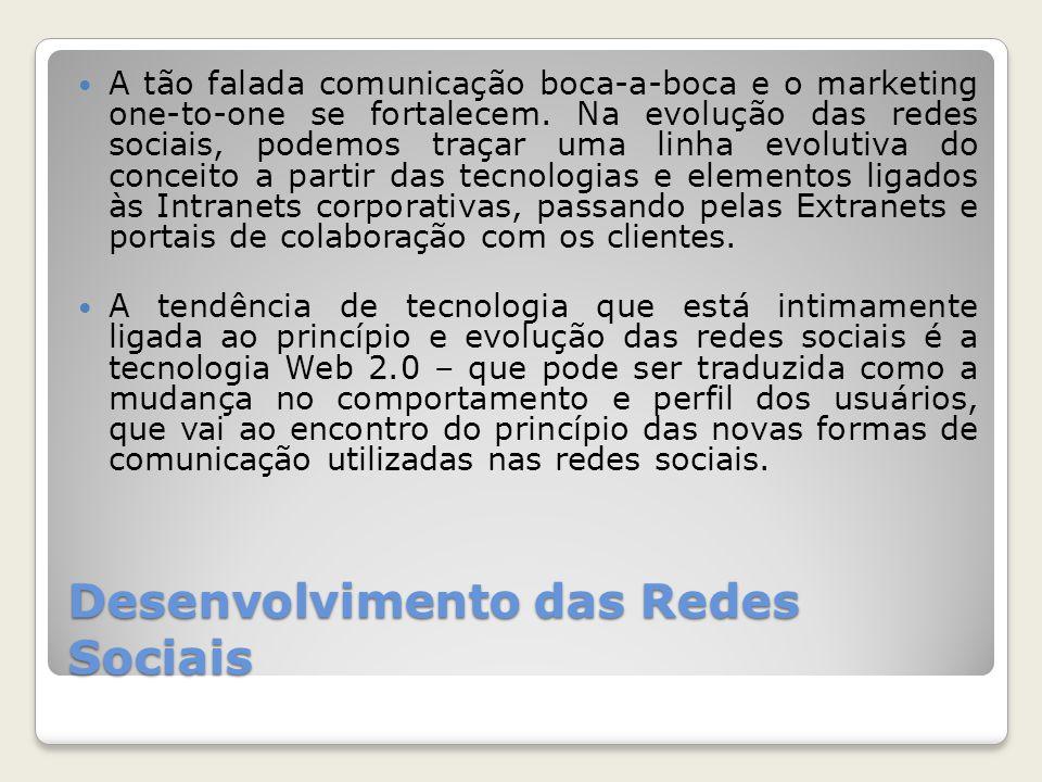 Desenvolvimento das Redes Sociais