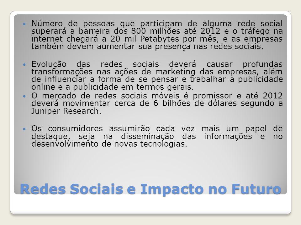 Redes Sociais e Impacto no Futuro