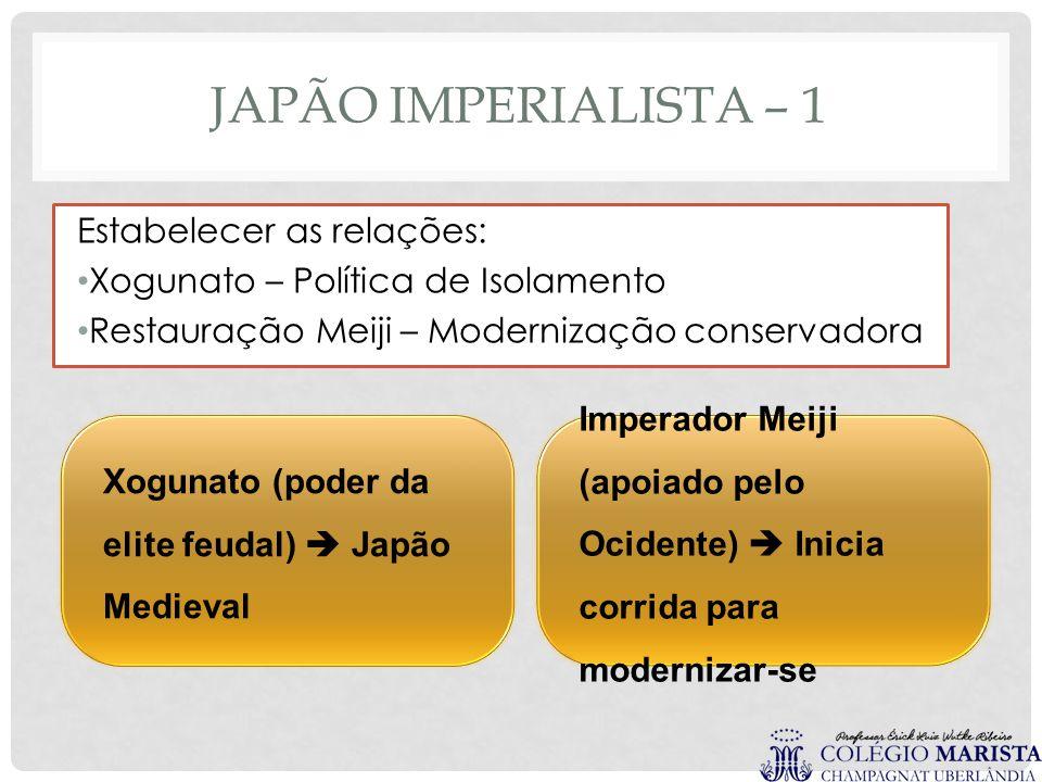 JAPÃO IMPERIALISTA – 1 Estabelecer as relações: