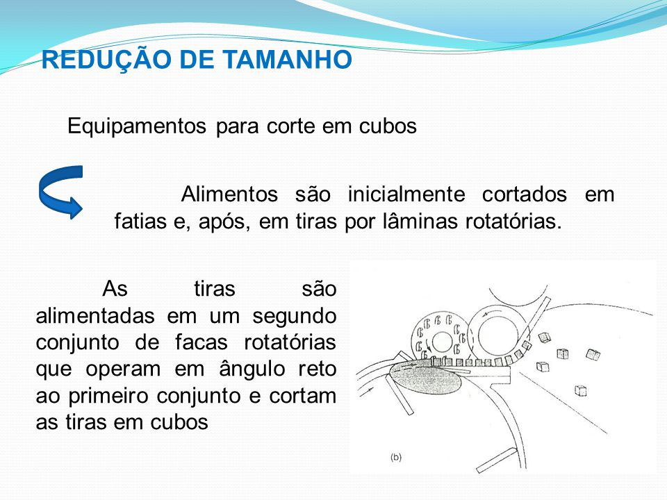REDUÇÃO DE TAMANHO Equipamentos para corte em cubos