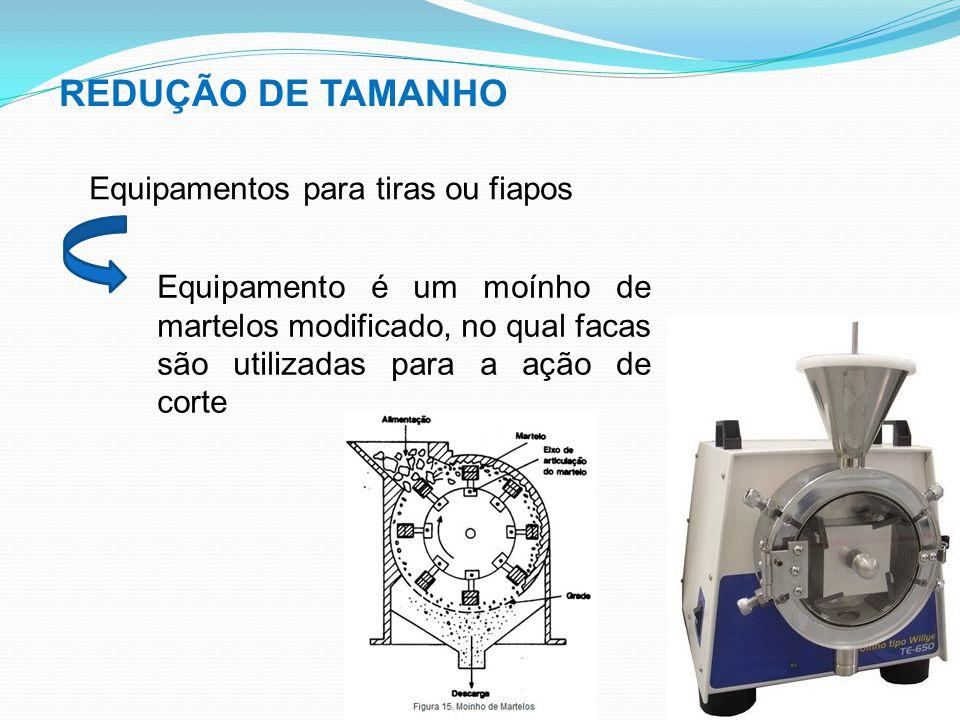 REDUÇÃO DE TAMANHO Equipamentos para tiras ou fiapos