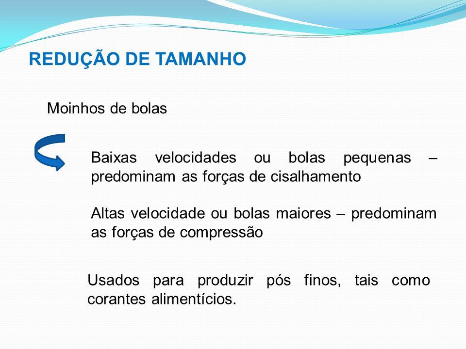 REDUÇÃO DE TAMANHO Moinhos de bolas
