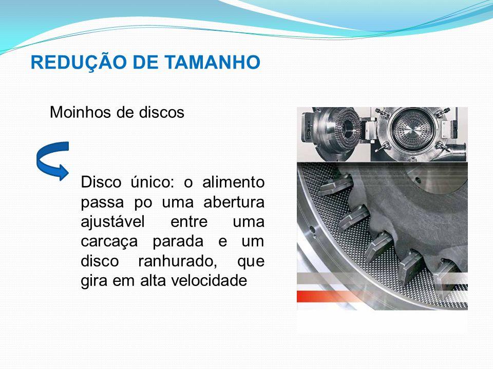 REDUÇÃO DE TAMANHO Moinhos de discos