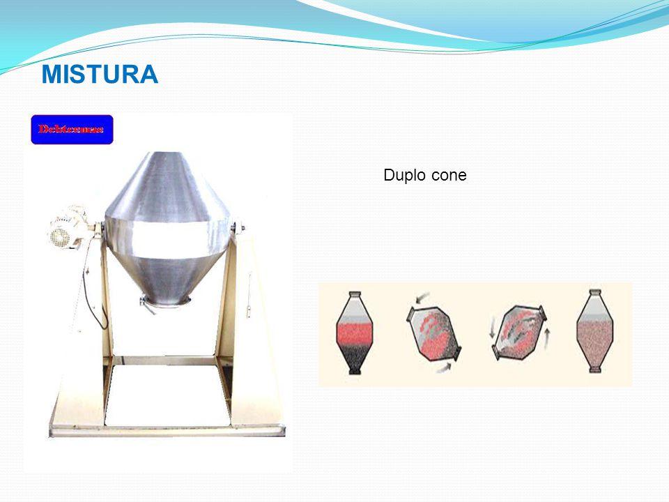 MISTURA Duplo cone