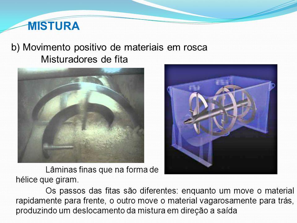 MISTURA b) Movimento positivo de materiais em rosca