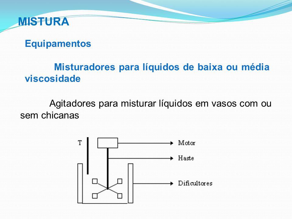 MISTURA Equipamentos. Misturadores para líquidos de baixa ou média viscosidade.