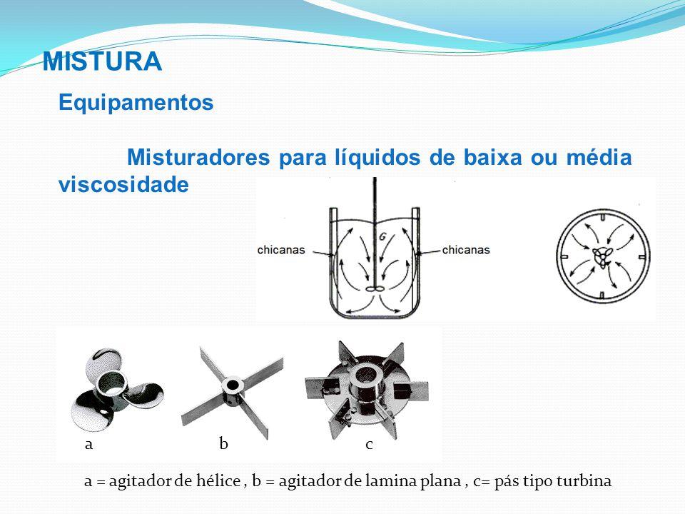MISTURA Equipamentos. Misturadores para líquidos de baixa ou média viscosidade. a. b. c.