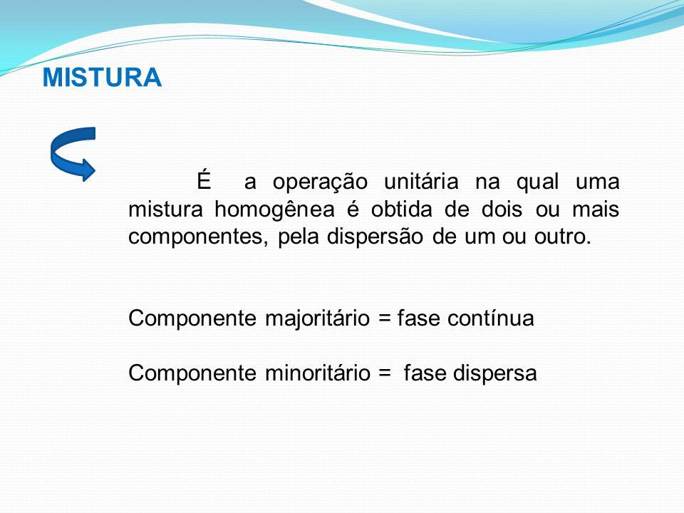 MISTURA É a operação unitária na qual uma mistura homogênea é obtida de dois ou mais componentes, pela dispersão de um ou outro.