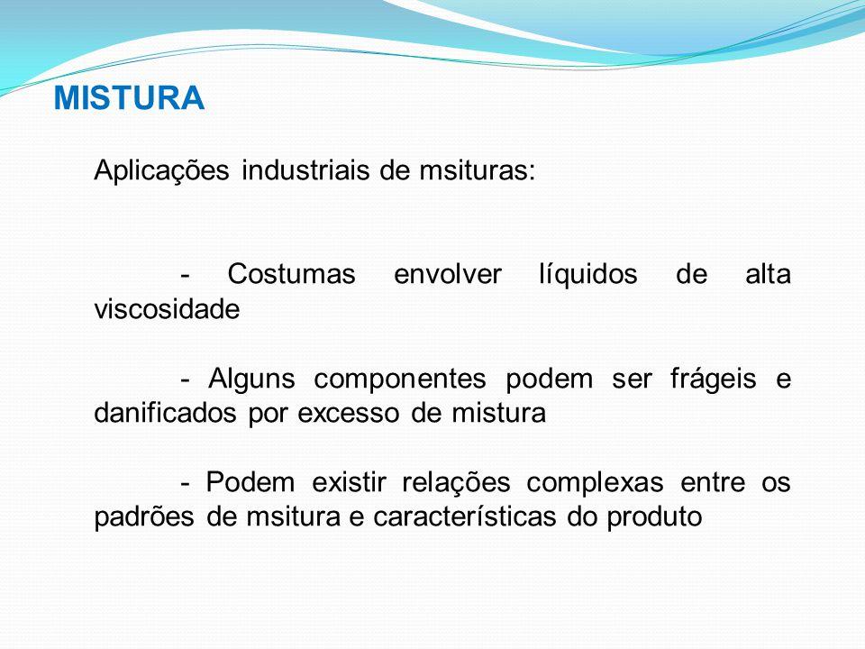 MISTURA Aplicações industriais de msituras: