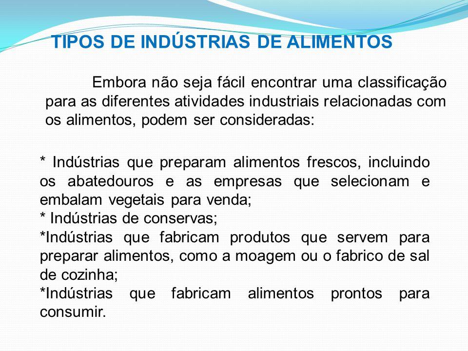 TIPOS DE INDÚSTRIAS DE ALIMENTOS
