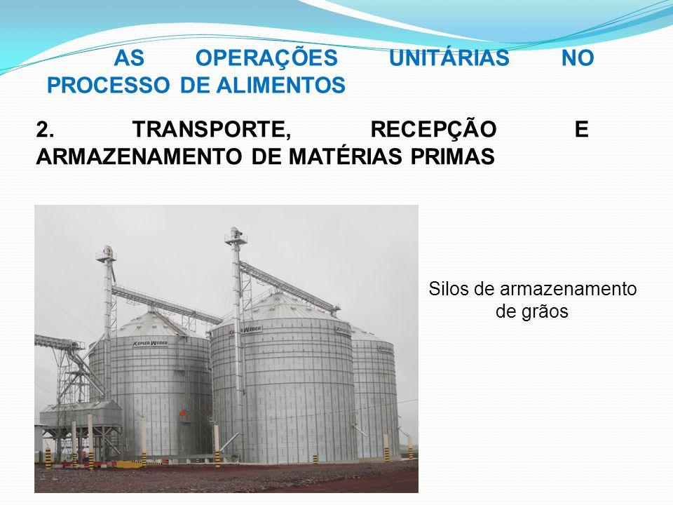 Silos de armazenamento de grãos