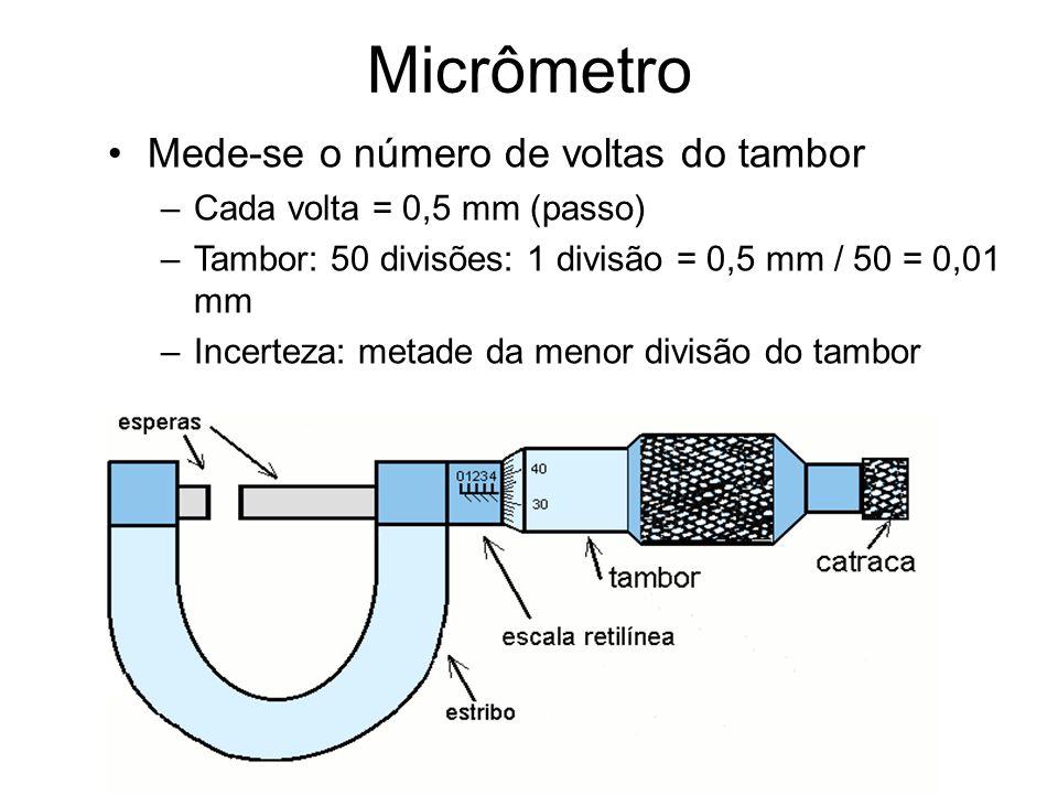 Micrômetro Mede-se o número de voltas do tambor