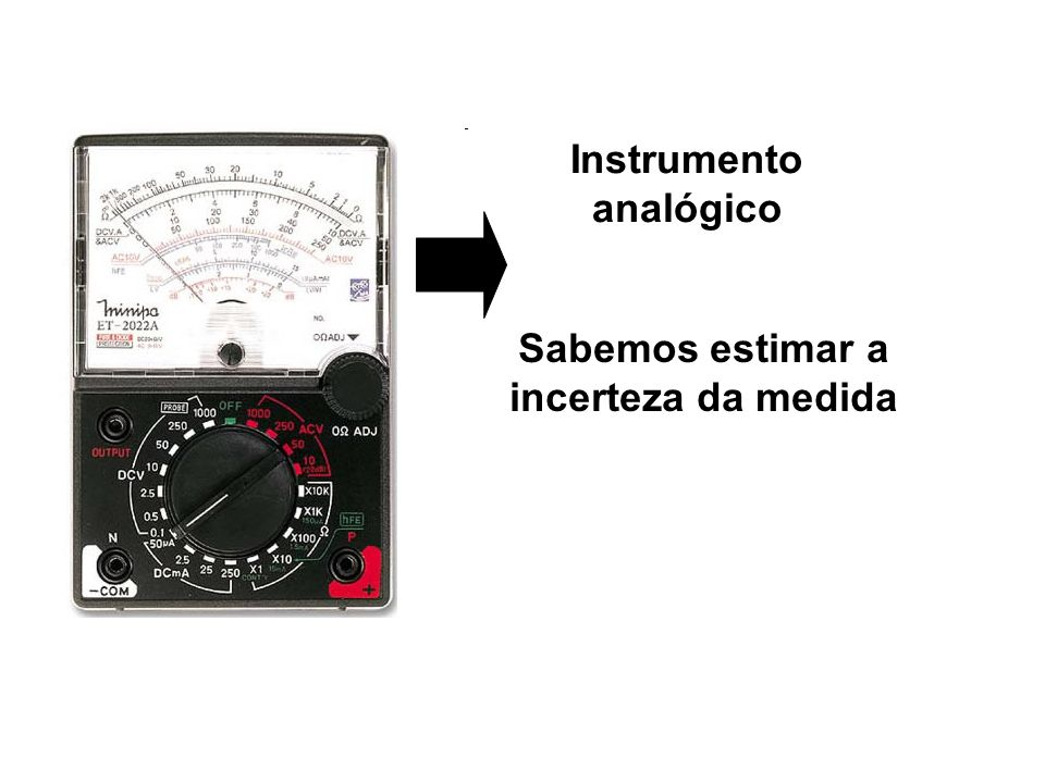 Instrumento analógico Sabemos estimar a incerteza da medida