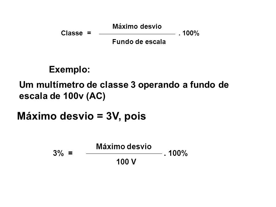 Máximo desvio = 3V, pois Exemplo: