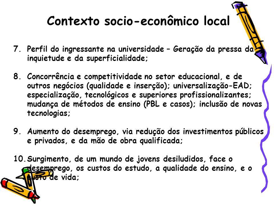 Contexto socio-econômico local