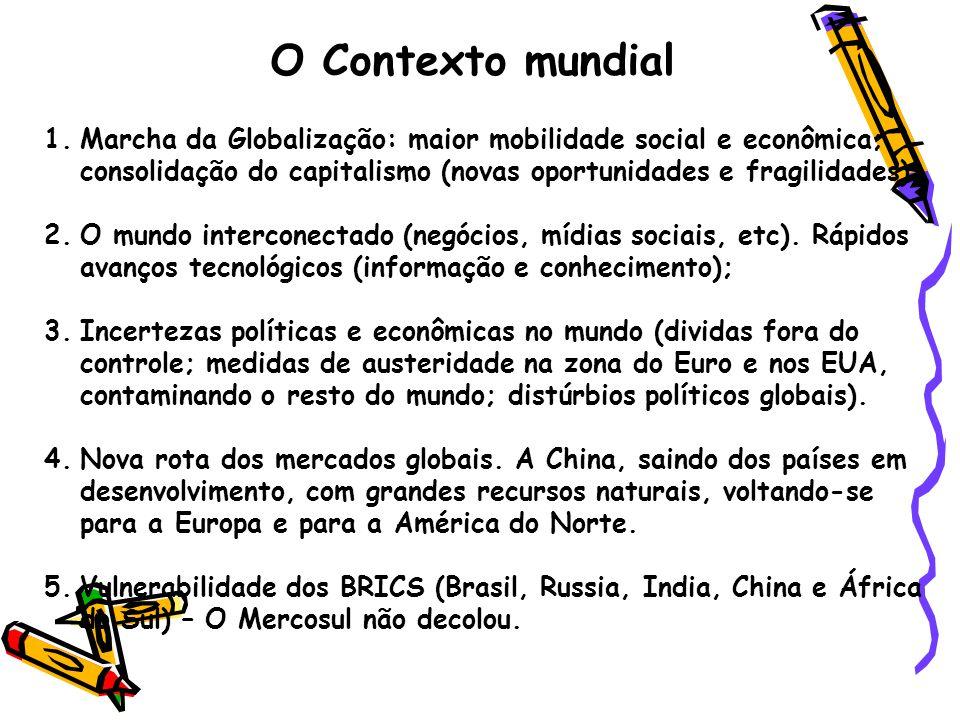 O Contexto mundial Marcha da Globalização: maior mobilidade social e econômica; consolidação do capitalismo (novas oportunidades e fragilidades);