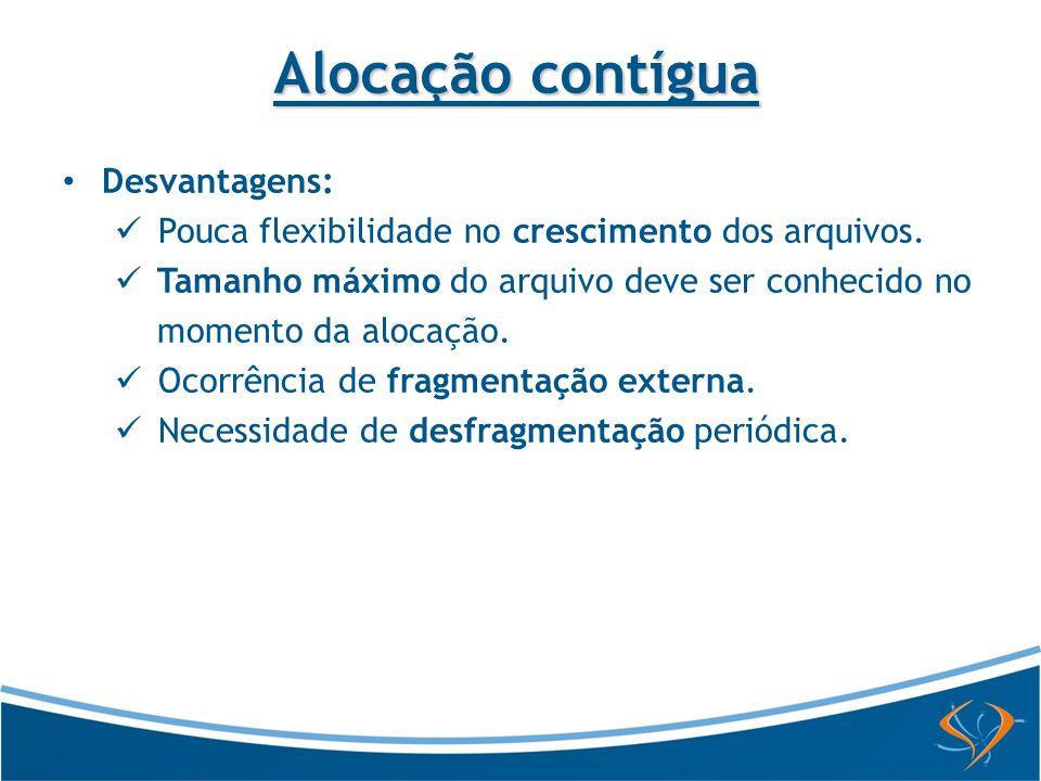 Alocação contígua Desvantagens: