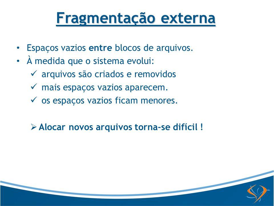 Fragmentação externa Espaços vazios entre blocos de arquivos.