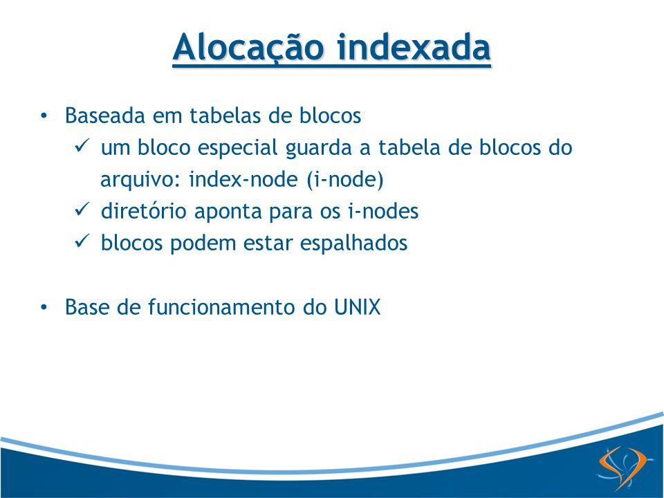 Alocação indexada Baseada em tabelas de blocos