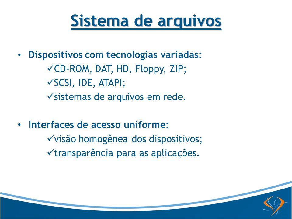 Sistema de arquivos Dispositivos com tecnologias variadas: