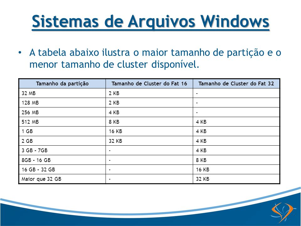 Sistemas de Arquivos Windows