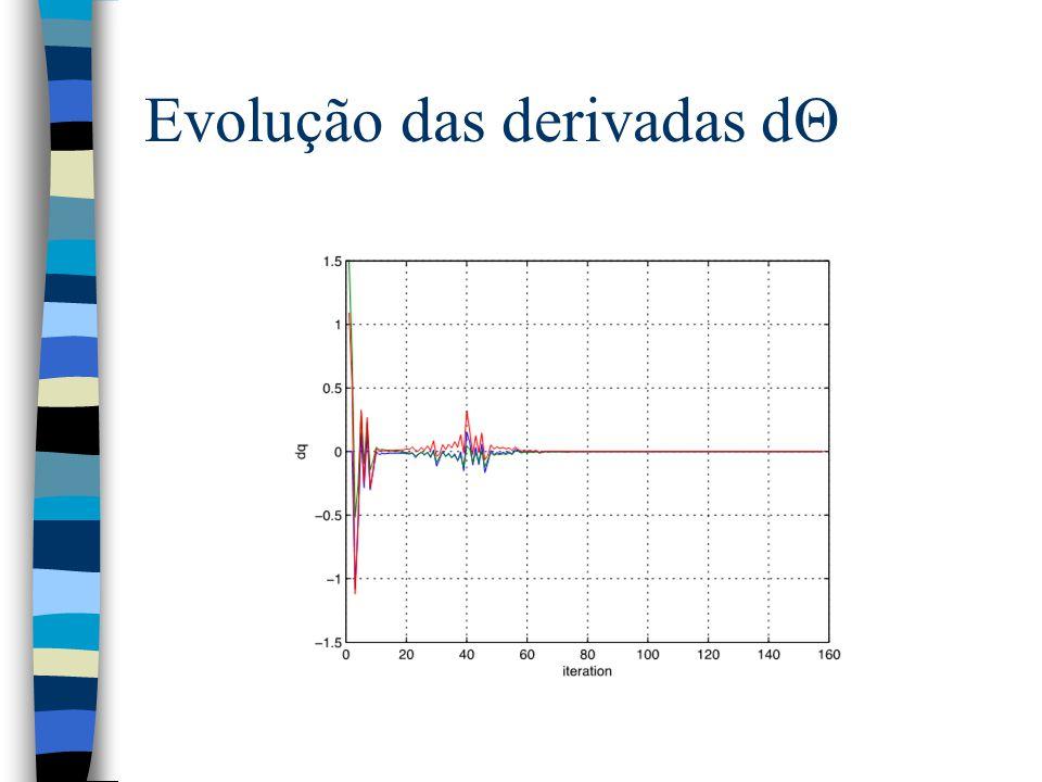 Evolução das derivadas dΘ