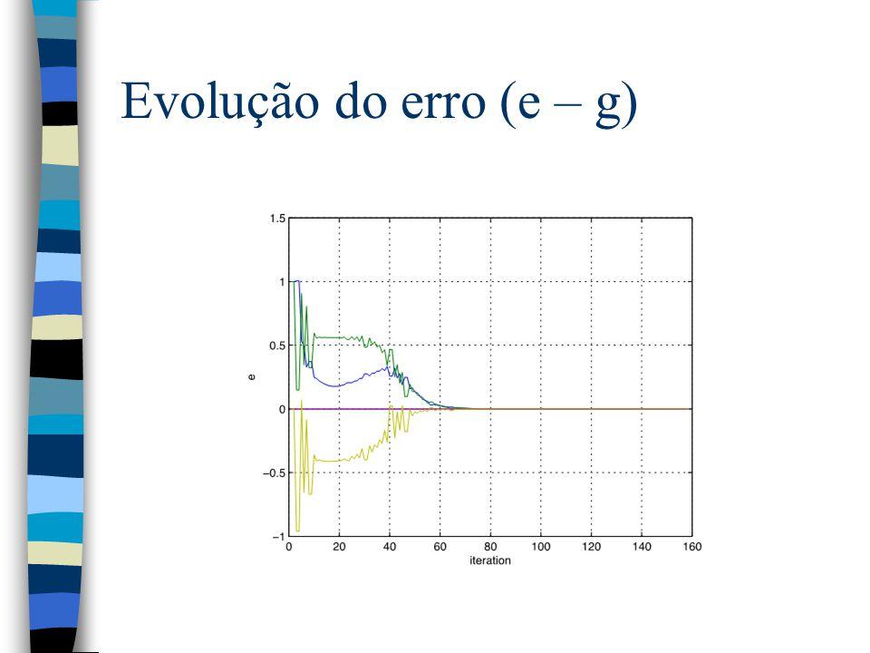 Evolução do erro (e – g)