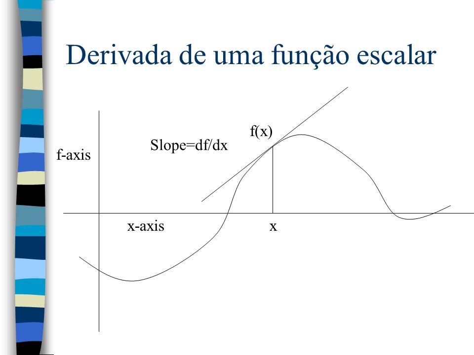 Derivada de uma função escalar