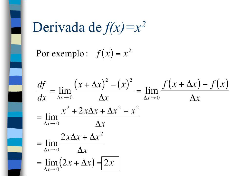 Derivada de f(x)=x2