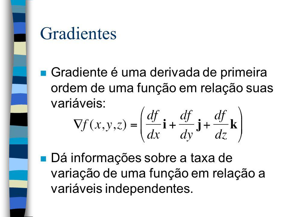 Gradientes Gradiente é uma derivada de primeira ordem de uma função em relação suas variáveis: