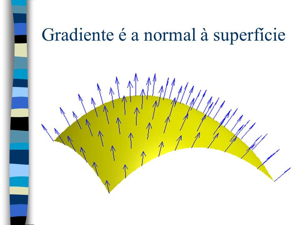 Gradiente é a normal à superfície