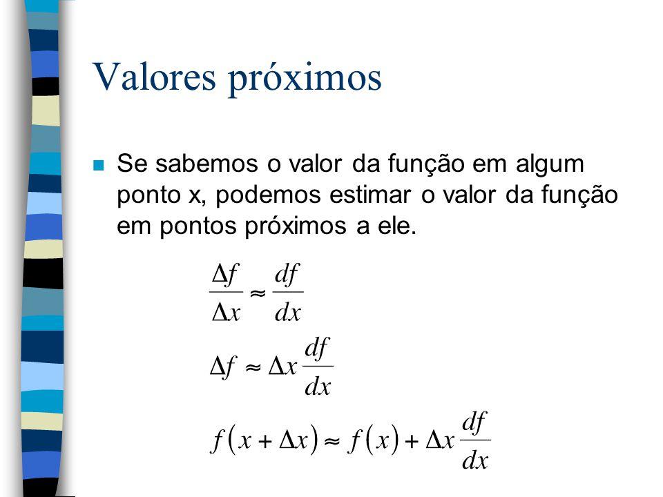 Valores próximos Se sabemos o valor da função em algum ponto x, podemos estimar o valor da função em pontos próximos a ele.
