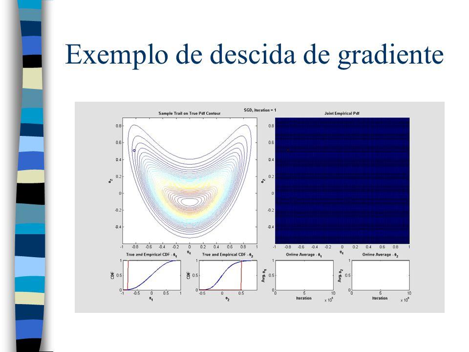 Exemplo de descida de gradiente