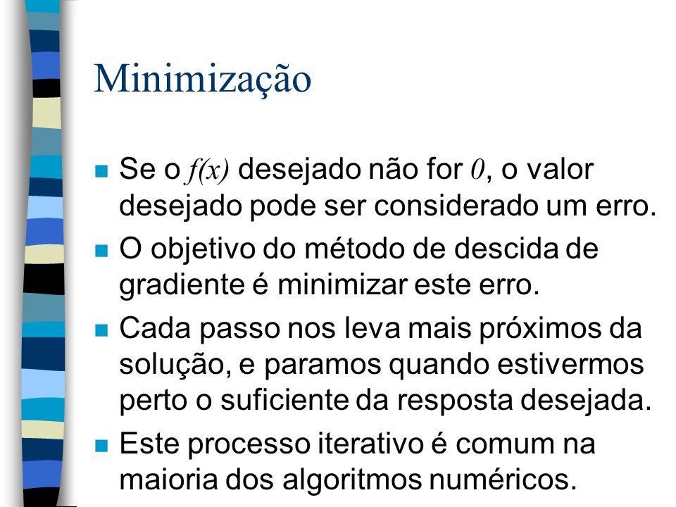 Minimização Se o f(x) desejado não for 0, o valor desejado pode ser considerado um erro.