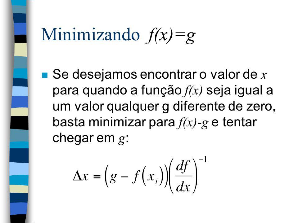 Minimizando f(x)=g