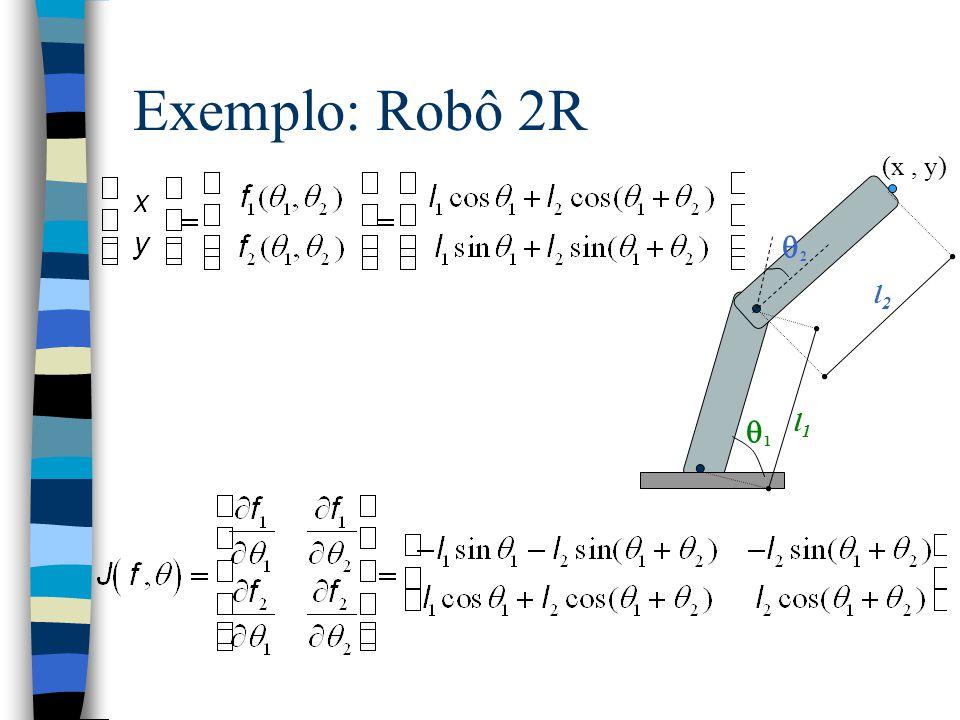 Exemplo: Robô 2R 2 1 (x , y) l2 l1