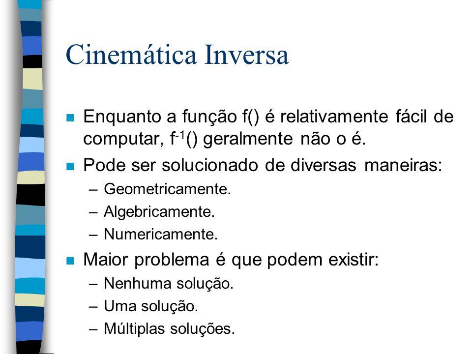 Cinemática Inversa Enquanto a função f() é relativamente fácil de computar, f-1() geralmente não o é.