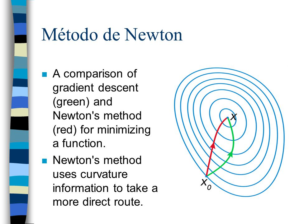 Método de Newton A comparison of gradient descent (green) and Newton s method (red) for minimizing a function.