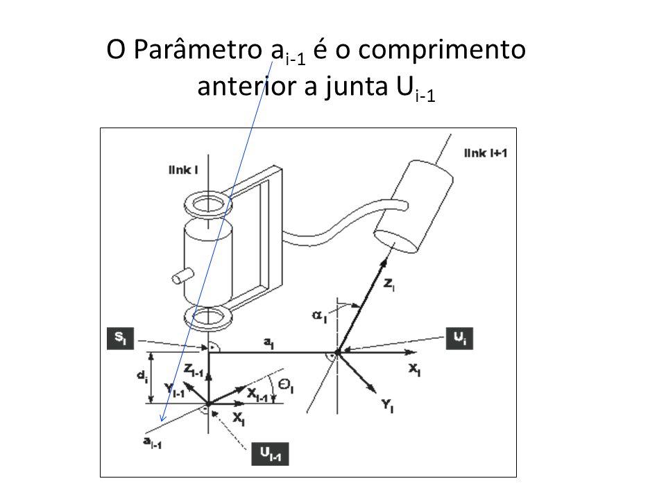 O Parâmetro ai-1 é o comprimento anterior a junta Ui-1