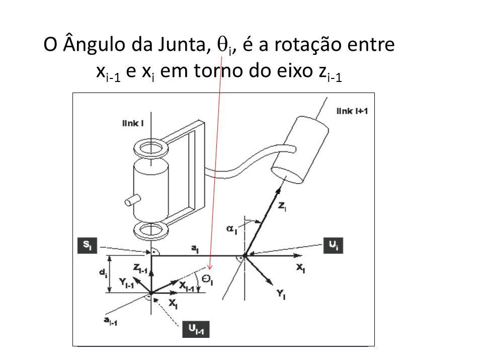 O Ângulo da Junta, qi, é a rotação entre xi-1 e xi em torno do eixo zi-1