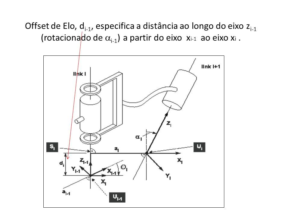 Offset de Elo, di-1, especifica a distância ao longo do eixo zi-1 (rotacionado de ai-1) a partir do eixo xi-1 ao eixo xi .