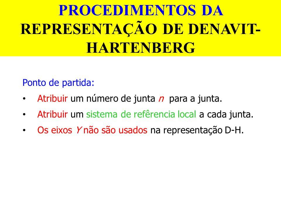 PROCEDIMENTOS DA REPRESENTAÇÃO DE DENAVIT-HARTENBERG