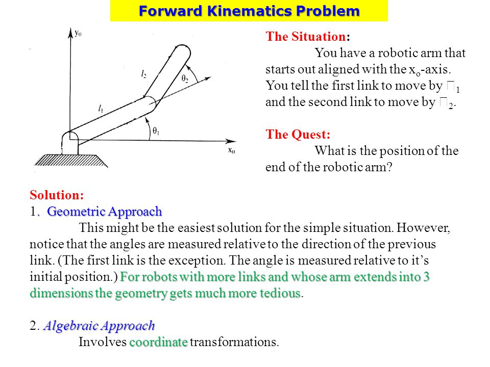 Forward Kinematics Problem